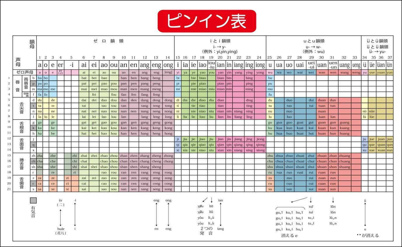 グラフ, カレンダー  自動的に生成された説明