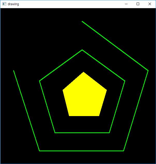 OpenCV 강좌 C++ & Python - 폴리곤(Polygon) 그리는 polylines