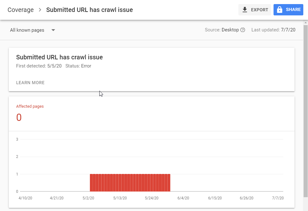 Google Search Console - Submitted URL has crawl issue