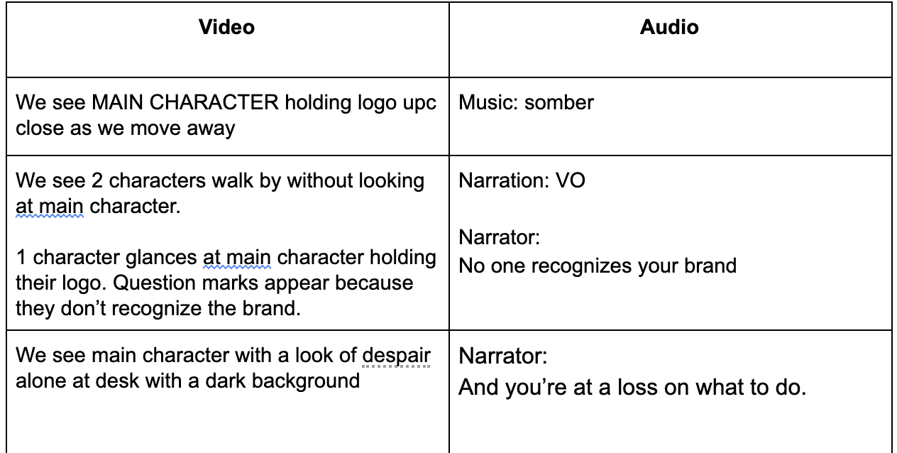This is an example of a AV script format. There are two columns. Column 1 is for video and visuals elements. The second shows Audio with examples of music, and narration.