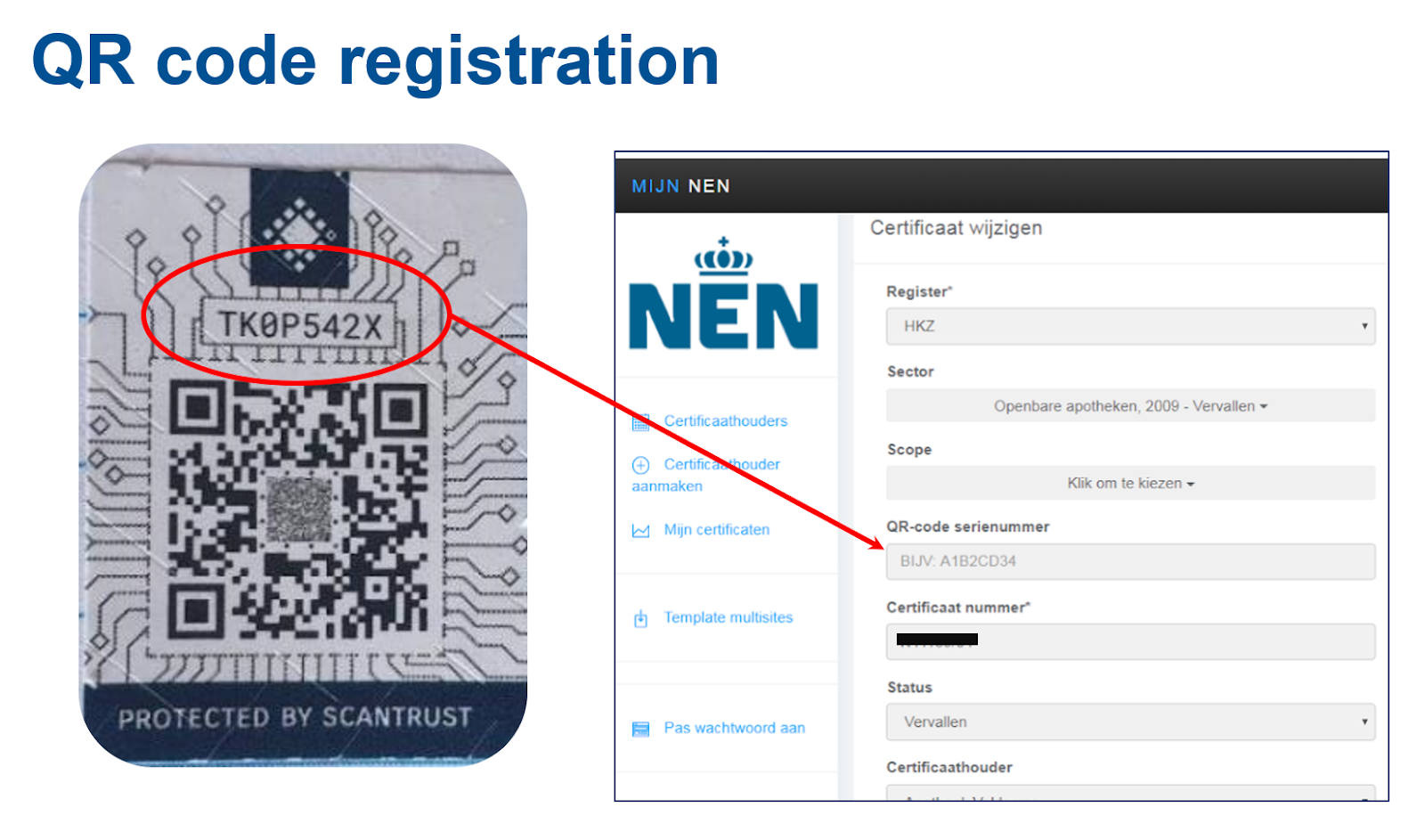 Each certificate has it's unique number that will be used for the registration process through a specific webpage from NEN. The certificate will then be linked digitally with a smart QR code.