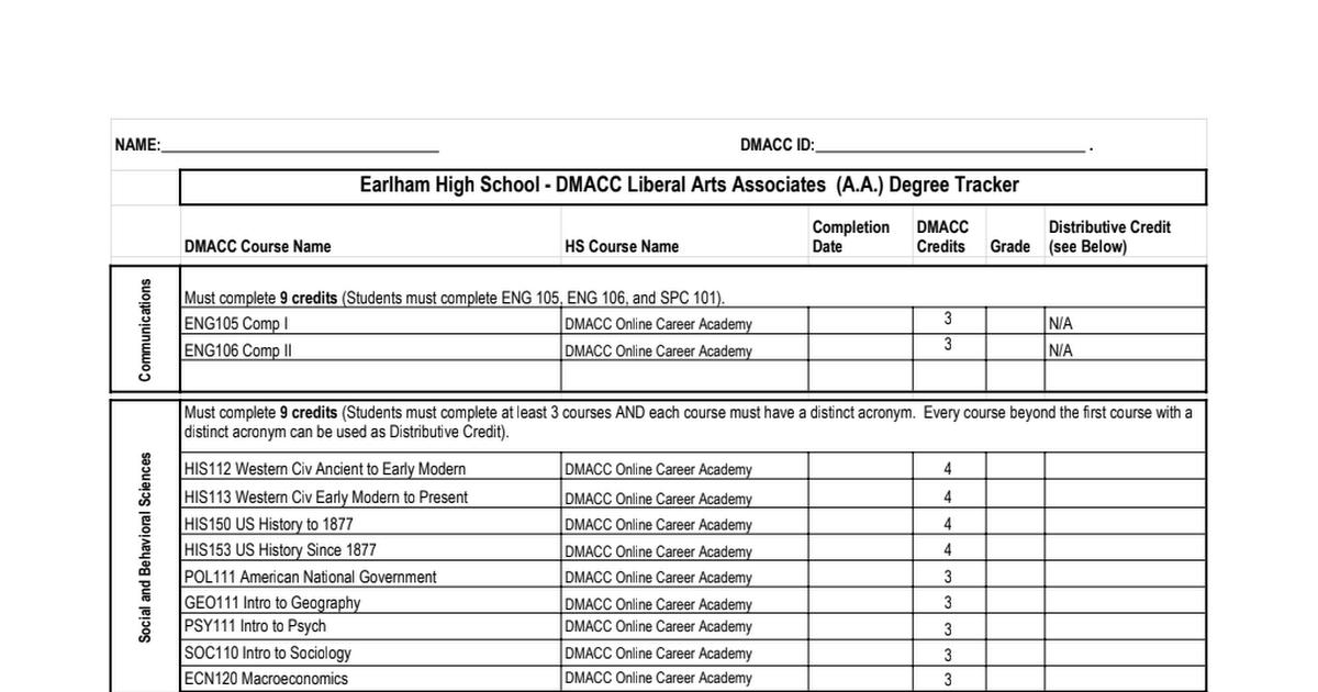 DMACC AA Degree Offerings (Earlham) xlsx - Google Drive