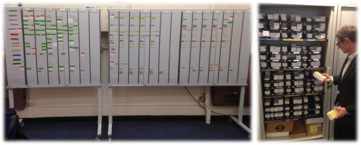 Control the last planner system using visual management for Planer com