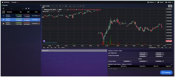 Эстонская криптовалютная биржа CryptalDash – обзор торговых условий и отзывов