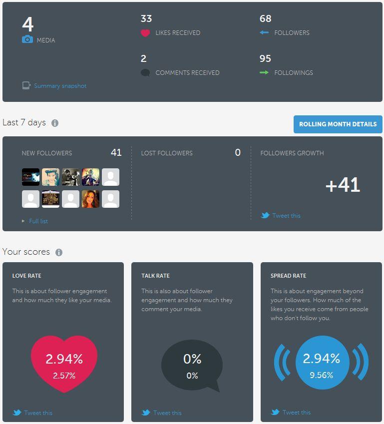 statistics account instagram