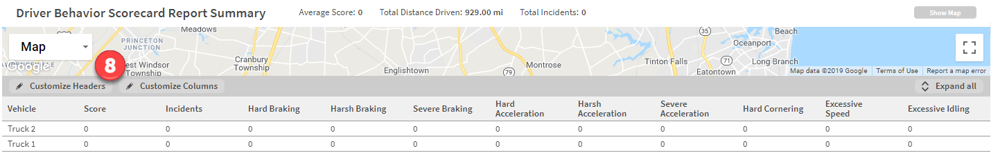 WorkWave | GPS Tracking: Driver Behavior Scorecard