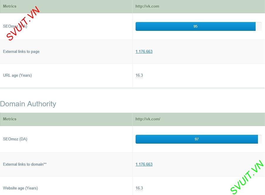 Backlink on vk.com(1)
