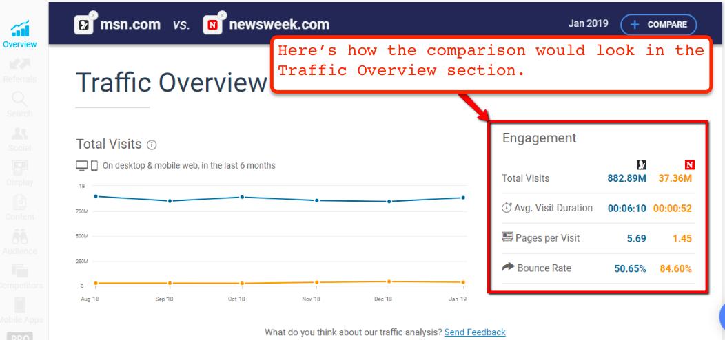 Similarweb Review | Website Engagement and Metrics