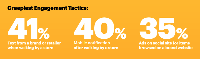 three creepy engagement tactics based on research by accenture