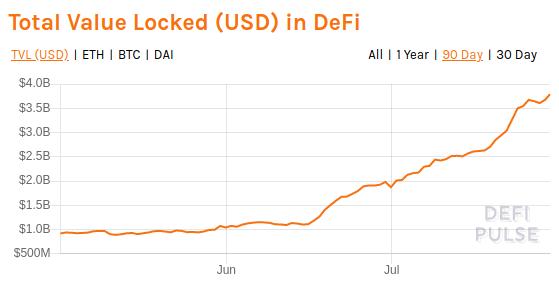 valor total em dólares em DeFi