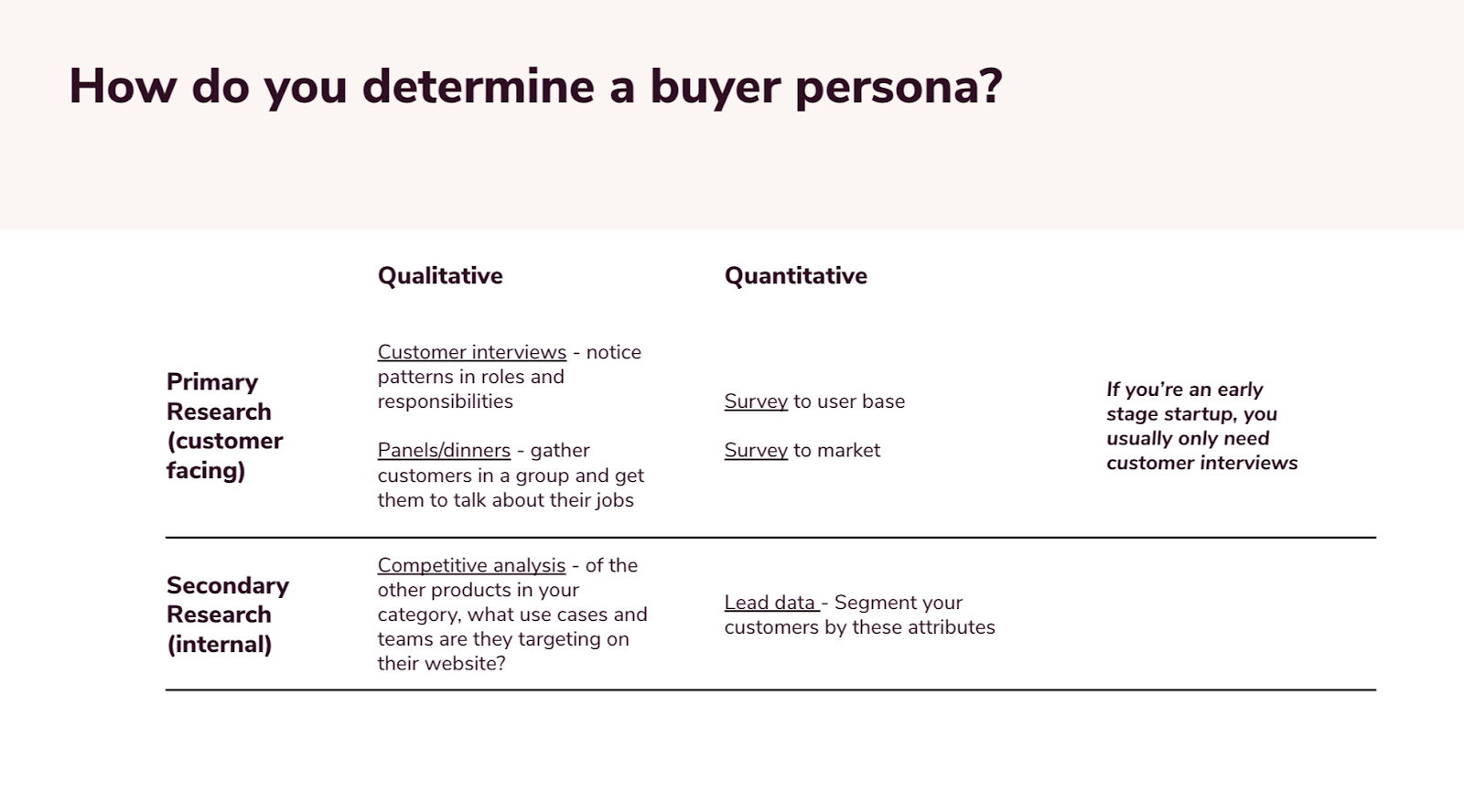 Go-to-market - researching buyer persona