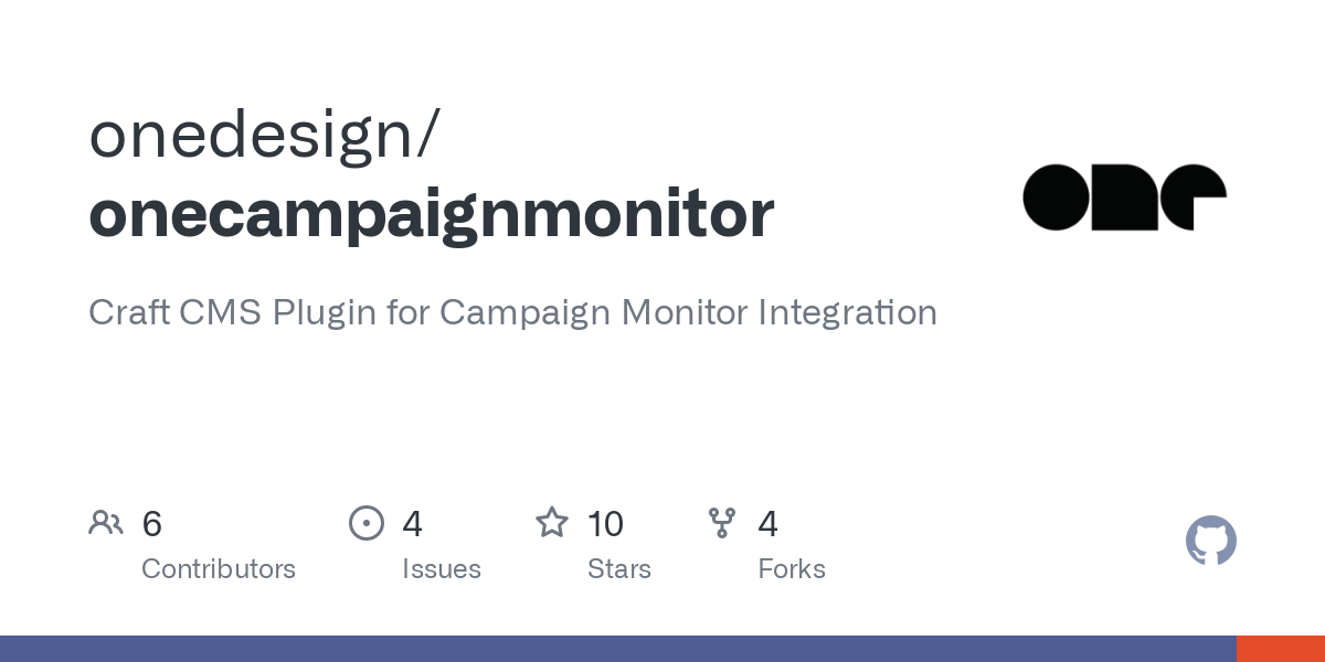 A CMS campaign monitor. Source: Github -Troubleshoot Content Management System - The Rev