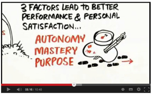 rsa-animate-drive-the-surprising-truth-about-what-motivates-us1.jpg
