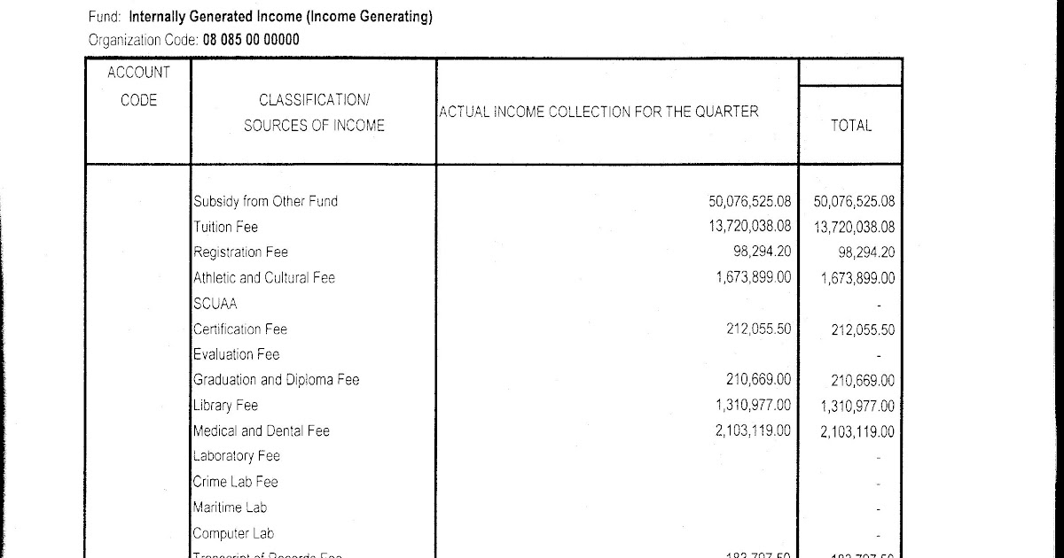 Quarterly_Report_of_Income1Q jpg - Google Drive