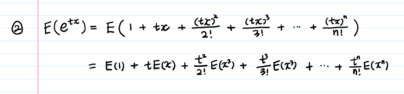 Moment Generating Functions step 2
