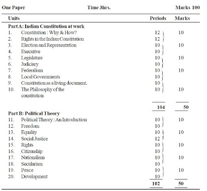 Class 11 political science sample paper term 1