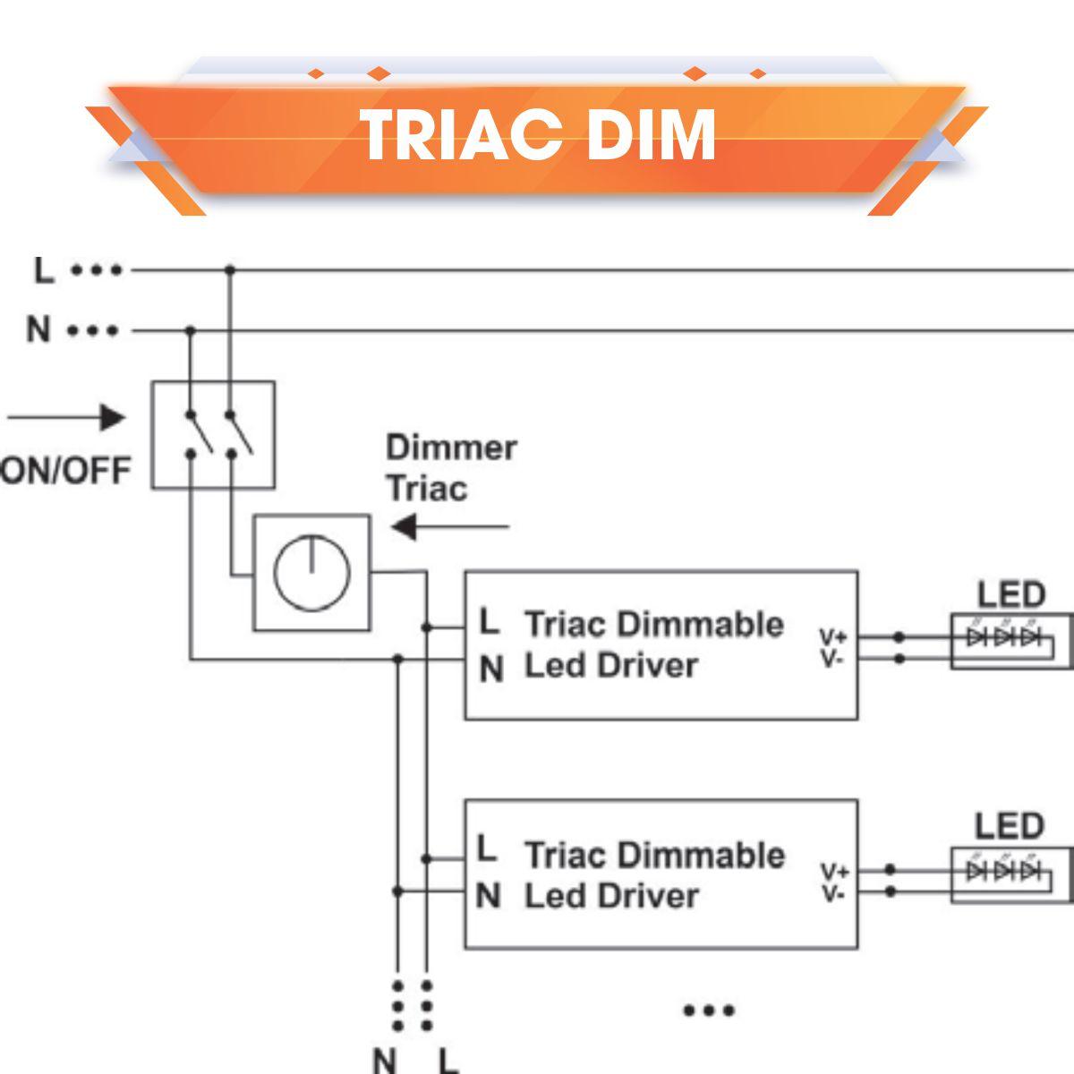 Dimmer Triac