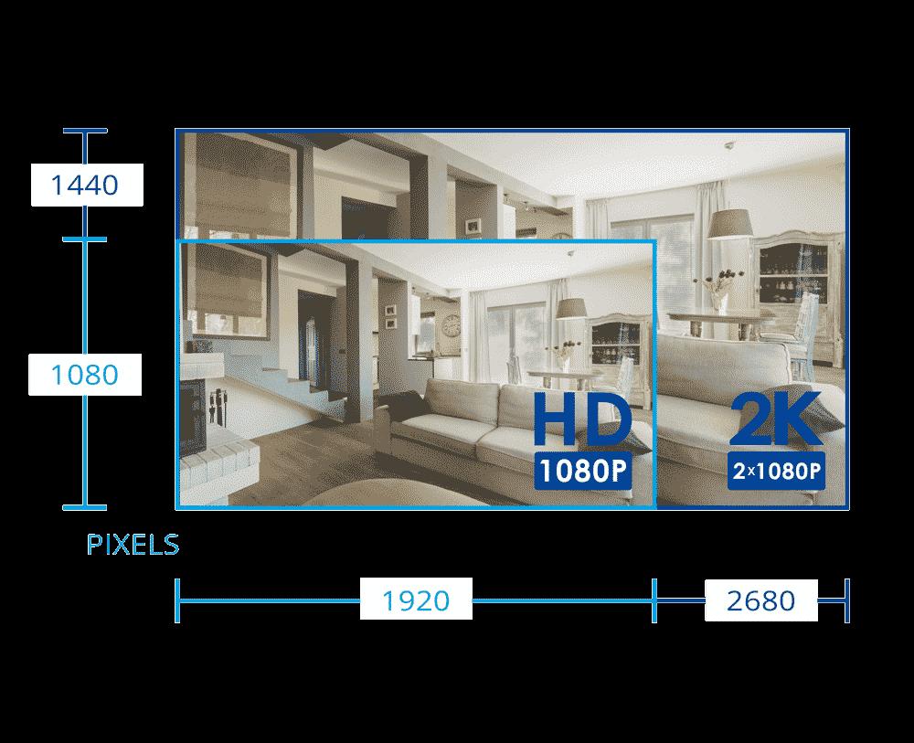 FLIR FXC 2K home camera