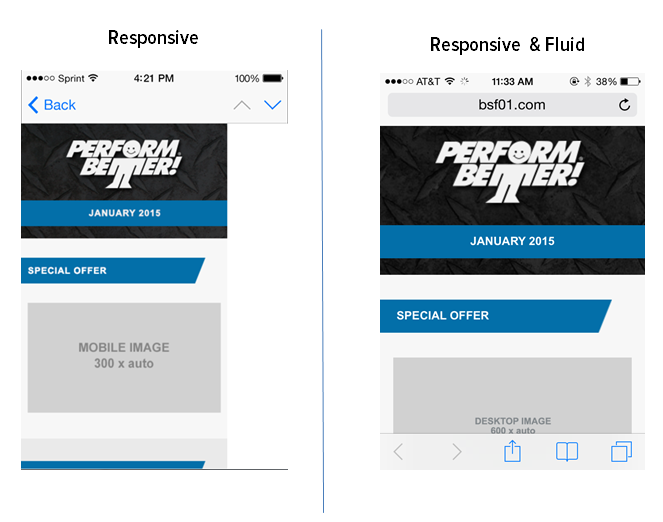 Responsive design vs fluid design