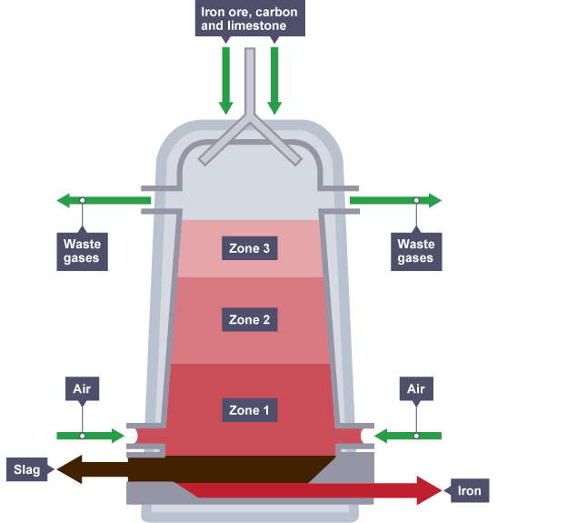 an overview of the experiment the extraction of metal aluminium Experiment - metal reactivity: identify metals based on their reactivity with metal ions in solution this is an activity sheet providing instructions for an experiment based on the metal activity series.