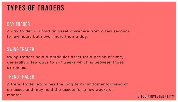 types of crypto traders