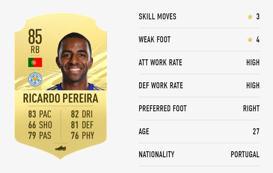 FIFA 21 Pereira