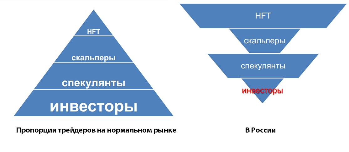 Рыночная конкуренция, или как исчез в России скальпинг.