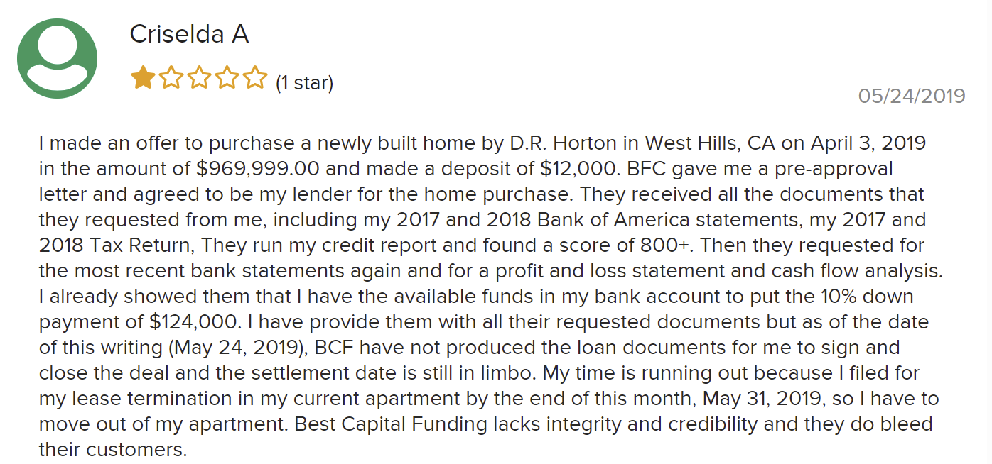 Best Capital Funding review