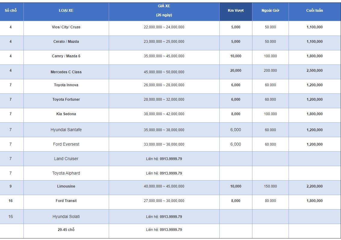 Bảng giá thuê xe tại Ezbook