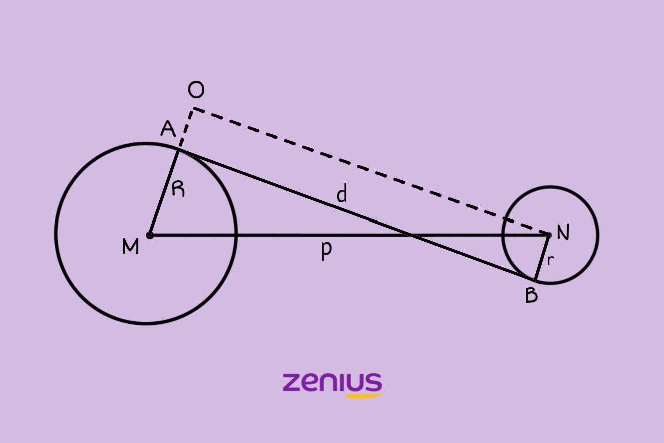 Rumus Menghitung Panjang Garis Singgung Pada Dua Lingkaran 98