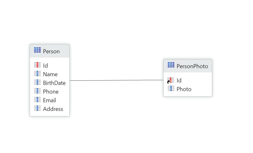 Resultado de imagem para outsystems data model image