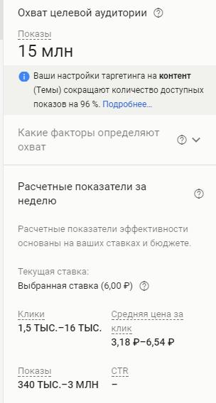 Охват целевой аудитории КМС Google AdWords