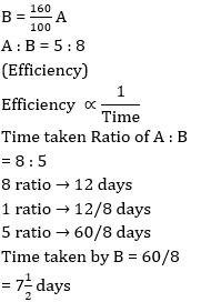 Quantitative Aptitude Quiz For IBPS Clerk Preliminary Exam in Malayalam [05.08.2021]_90.1