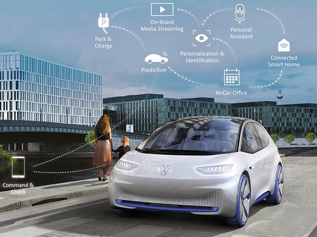 A montadora alemã pretende integrar tecnologia de veículos elétricos e autônomos com smartphones. (Fonte: Volkswagen/Reprodução)