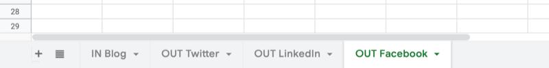 """ejemplo de hoja de Google con cuatro pestañas de """"en blog"""", """"fuera de twitter"""", """"fuera de linkedin"""" y """"fuera de facebook"""""""