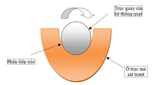 Điện cho phát triển thủy sản ở ĐBSCL: Hiện trạng và giải pháp [Kỳ 4] 2