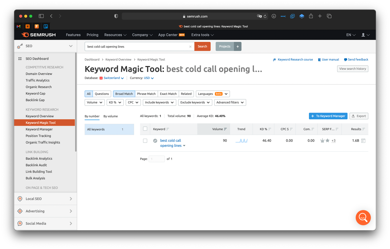 """A screenshot of SEMrush showing the search volume for the keyword """"best cold call opening lines."""""""