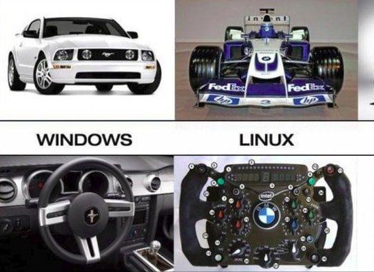 تخصيص نظام التشغيل (Windows و Linux)