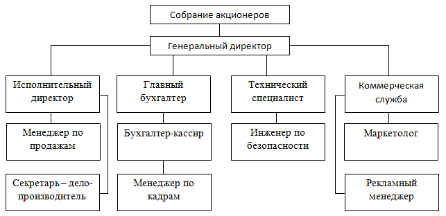 C:\Users\Admin\Pictures\1 - копия.png