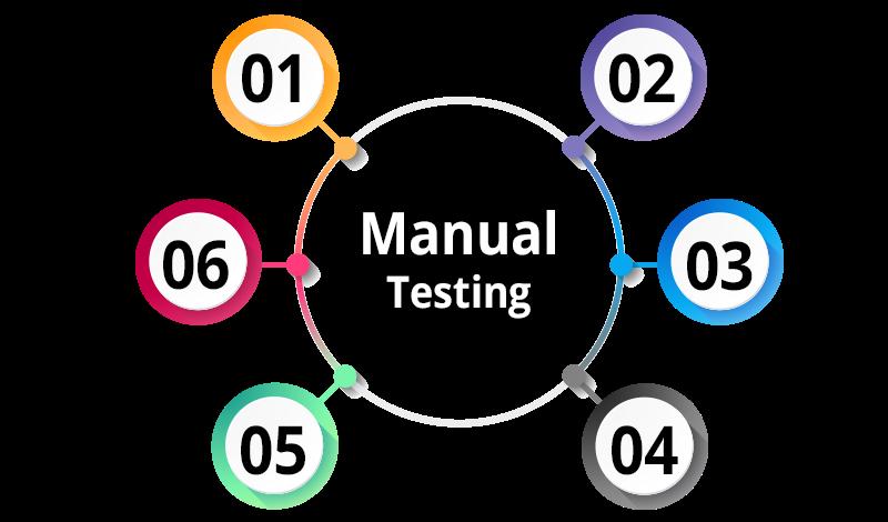 manual testing parts