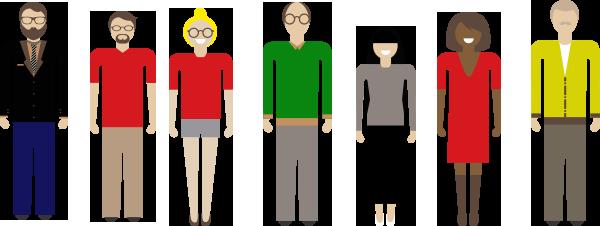 Know Your Target Market - Demographics