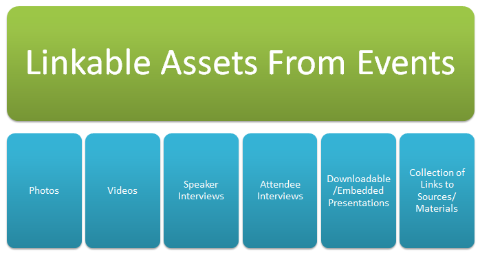 "SeachEngineJournal's ""linkable asset model"""