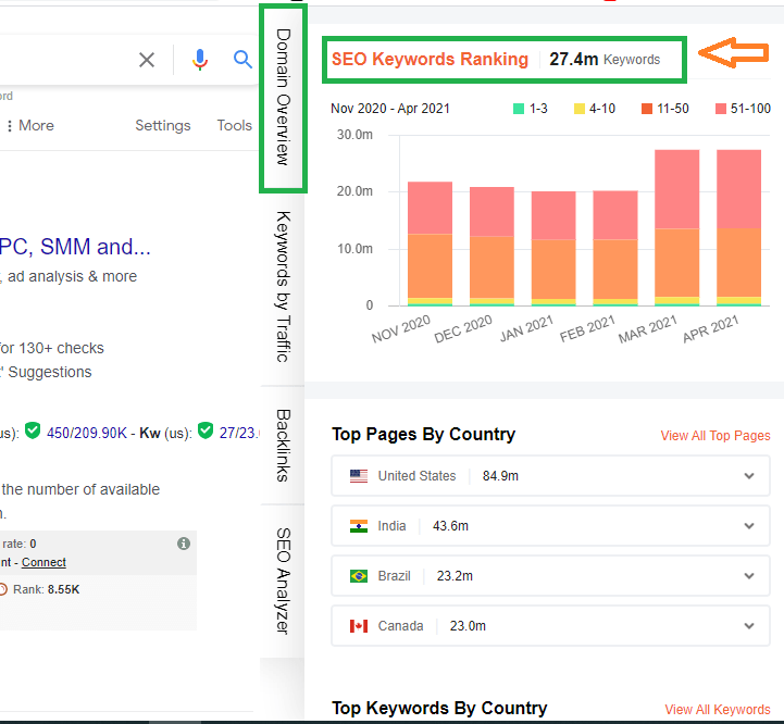ubersuggest domain overview