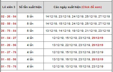 1.Bảng thống kê lô xiên ngày 29/12/2019