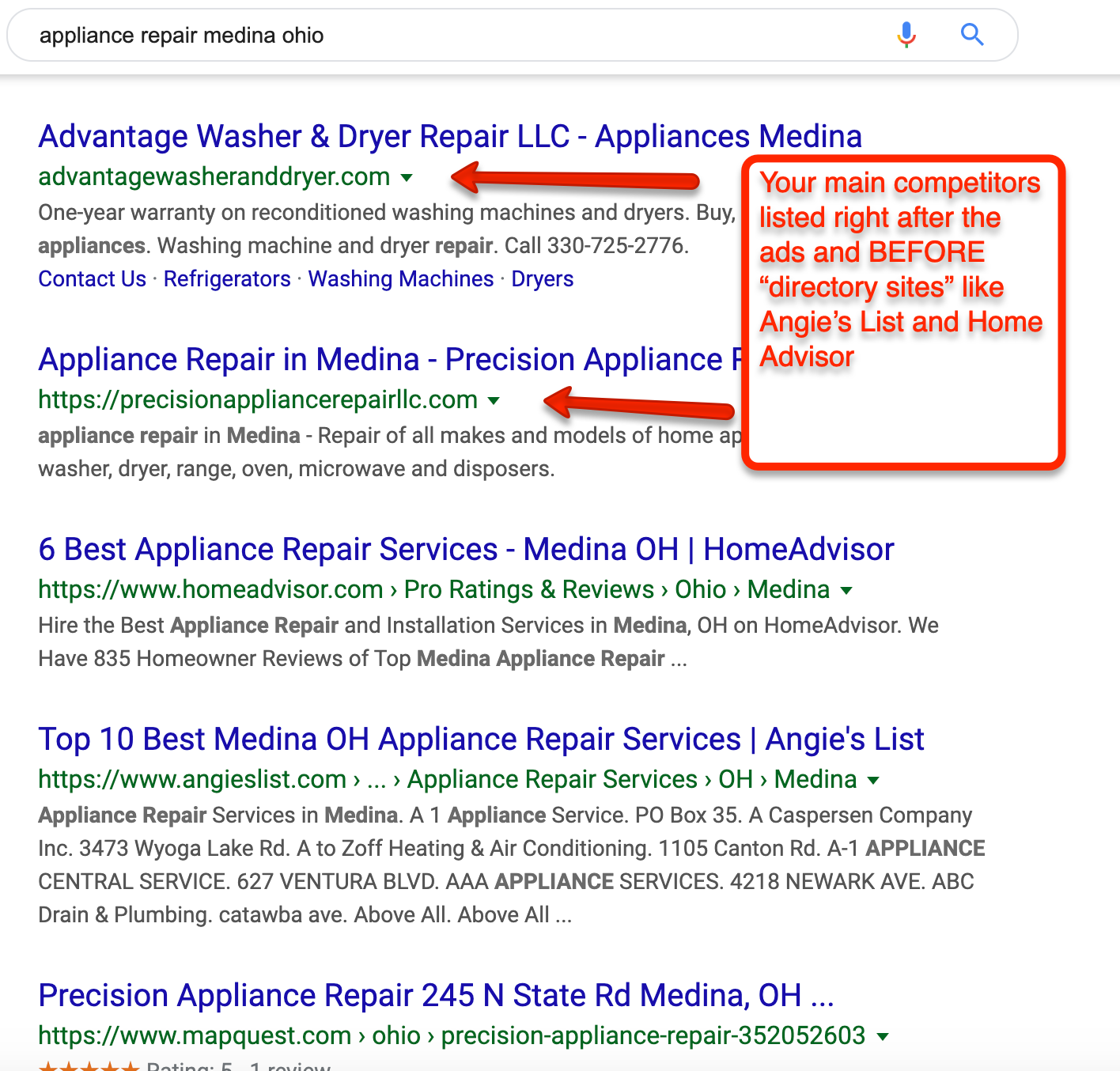 Use the keywords to search in Google to find your top online competitors for those terms.