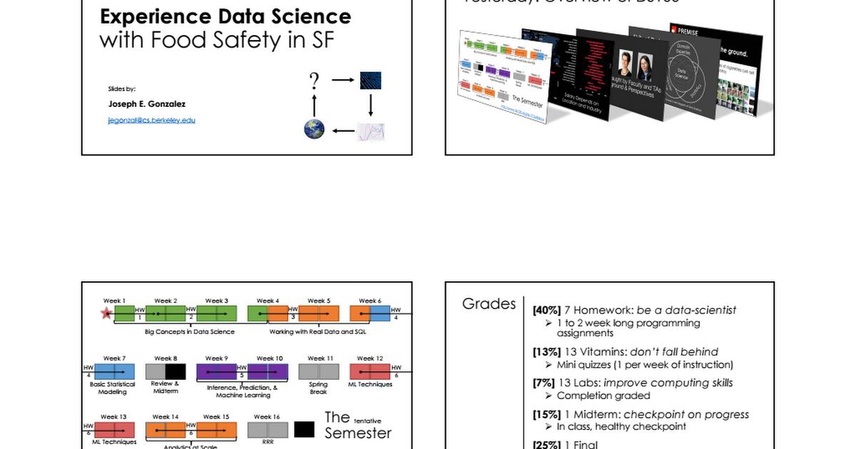 02-doing-data-science-on-food_handouts pdf - Google Drive