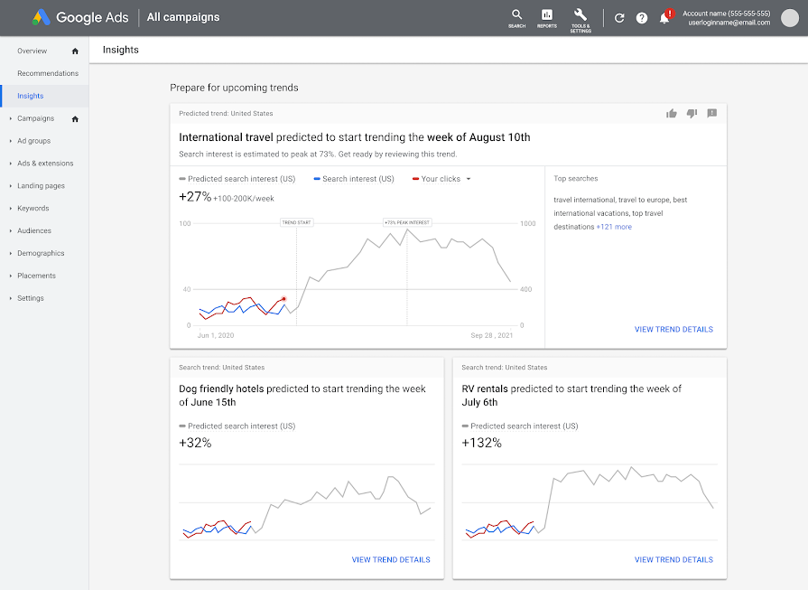 Screenshot of the update dInsights page, including a demand forecast.