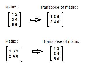 JavaMadeSoEasy com (JMSE): Matrix Addition, Subtraction