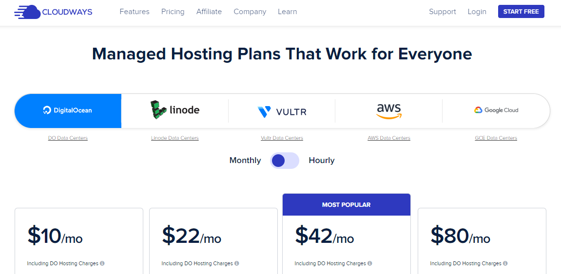 Plans And Pricing Cloudways
