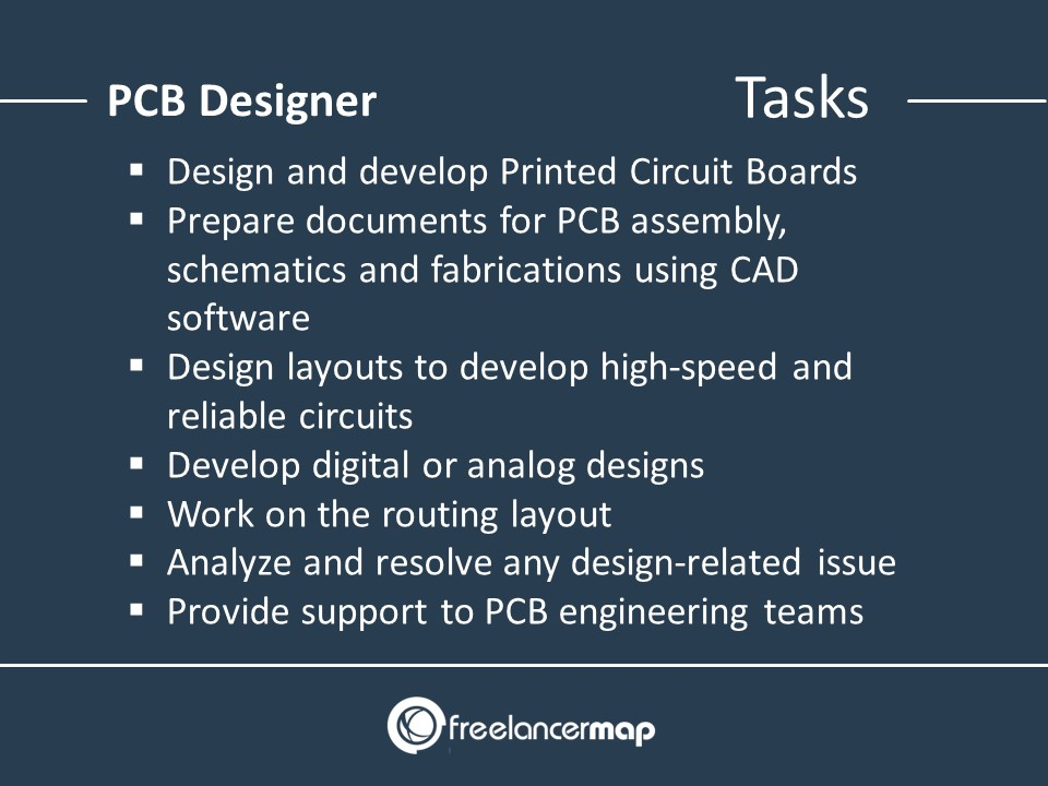 Responsibilities Of A PCB Designer